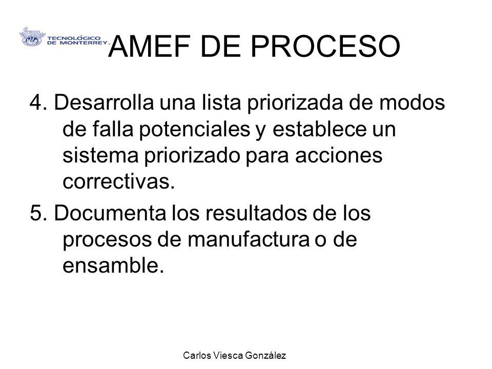 Carlos Viesca González AMEF DE PROCESO 4. Desarrolla una lista priorizada de modos de falla potenciales y establece un sistema priorizado para accione