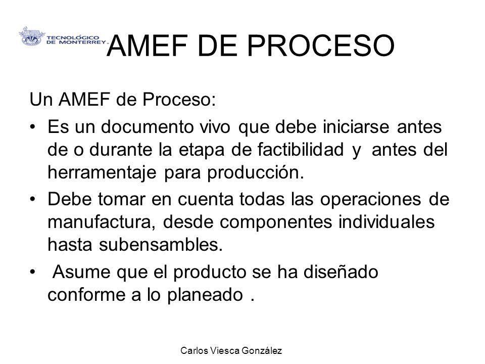Carlos Viesca González AMEF DE PROCESO Un AMEF de Proceso: Es un documento vivo que debe iniciarse antes de o durante la etapa de factibilidad y antes