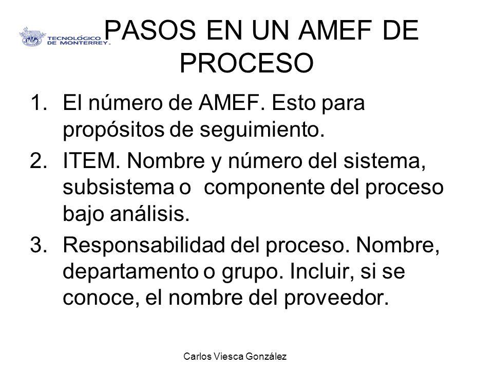 Carlos Viesca González PASOS EN UN AMEF DE PROCESO 1.El número de AMEF. Esto para propósitos de seguimiento. 2.ITEM. Nombre y número del sistema, subs