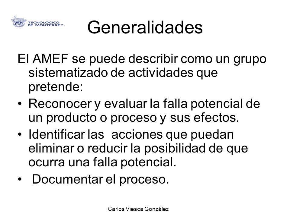 Generalidades El AMEF se puede describir como un grupo sistematizado de actividades que pretende: Reconocer y evaluar la falla potencial de un product