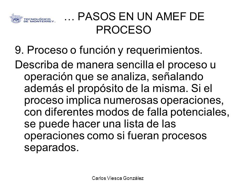 Carlos Viesca González … PASOS EN UN AMEF DE PROCESO 9. Proceso o función y requerimientos. Describa de manera sencilla el proceso u operación que se