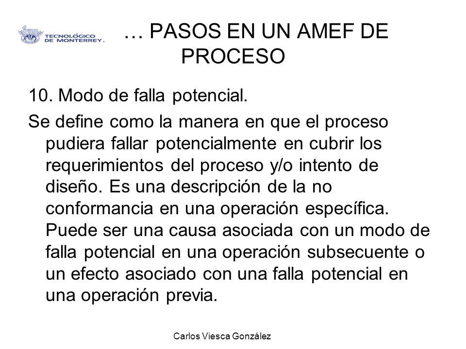Carlos Viesca González … PASOS EN UN AMEF DE PROCESO 10. Modo de falla potencial. Se define como la manera en que el proceso pudiera fallar potencialm