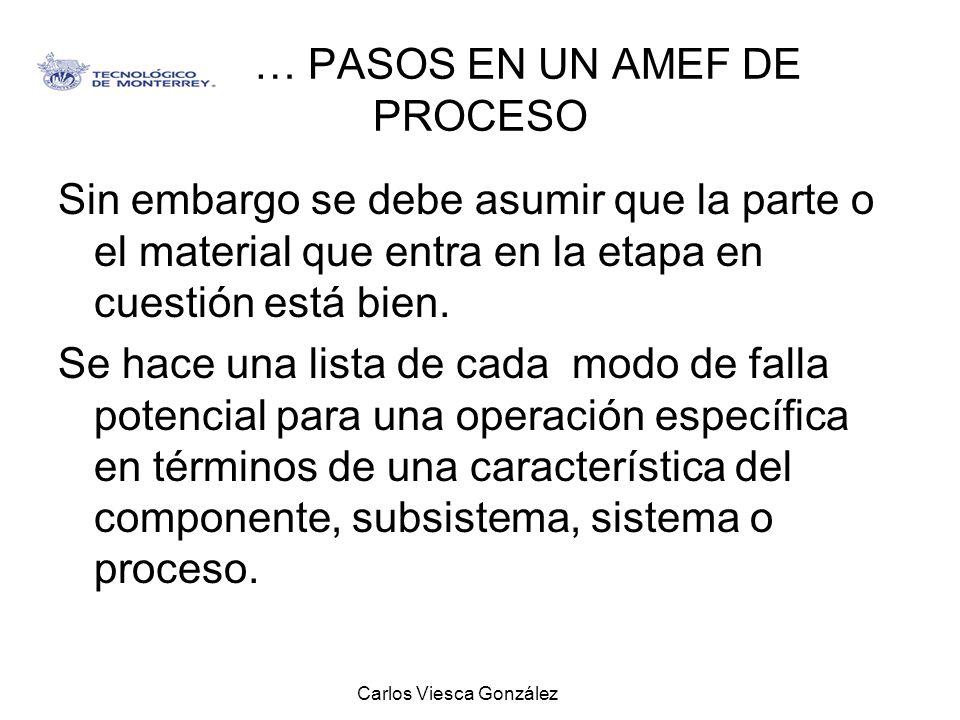 Carlos Viesca González … PASOS EN UN AMEF DE PROCESO Sin embargo se debe asumir que la parte o el material que entra en la etapa en cuestión está bien