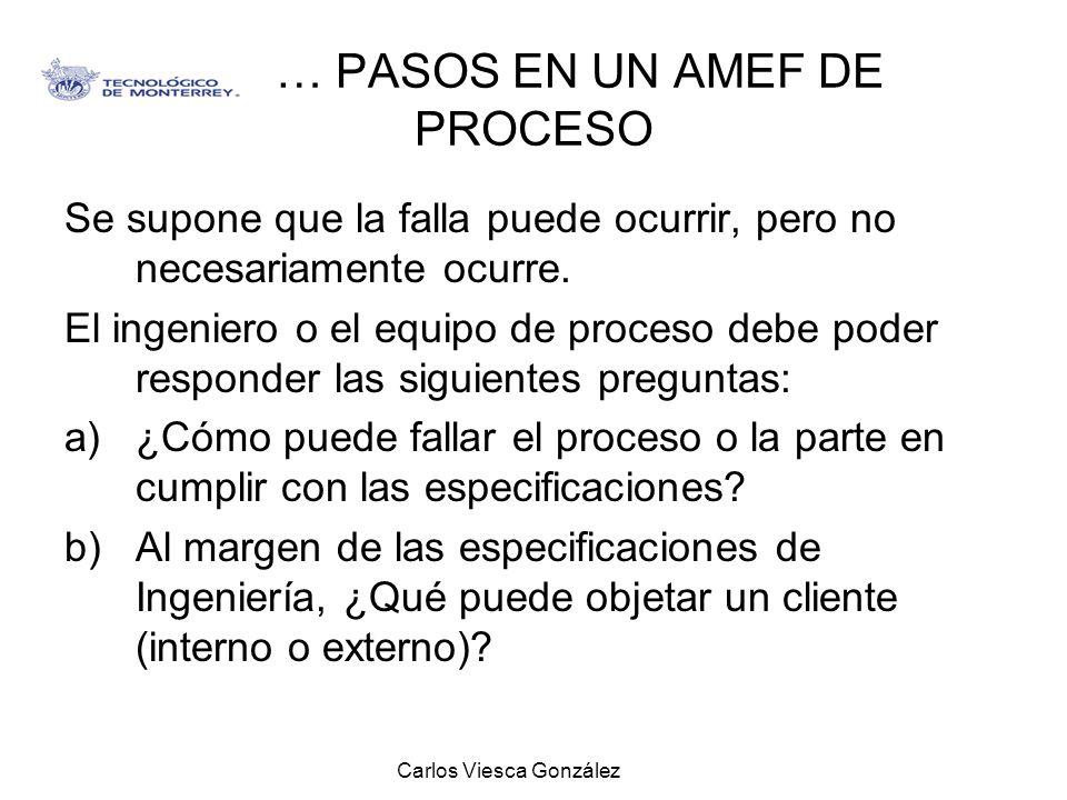 Carlos Viesca González … PASOS EN UN AMEF DE PROCESO Se supone que la falla puede ocurrir, pero no necesariamente ocurre. El ingeniero o el equipo de