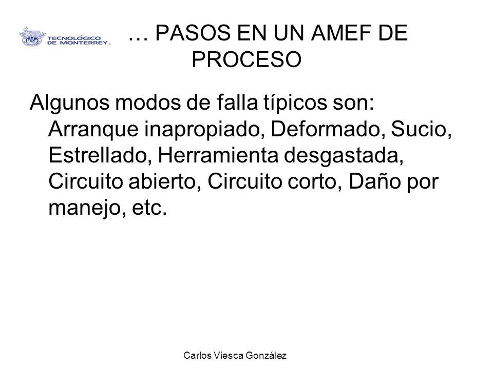 Carlos Viesca González … PASOS EN UN AMEF DE PROCESO Algunos modos de falla típicos son: Arranque inapropiado, Deformado, Sucio, Estrellado, Herramien