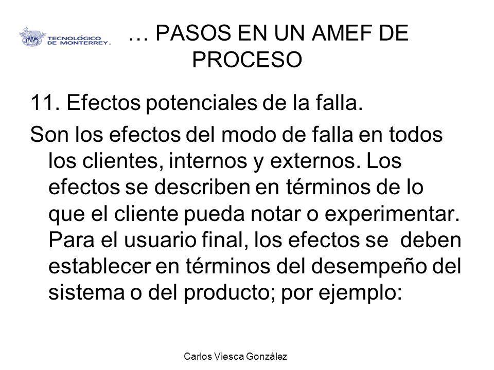 Carlos Viesca González … PASOS EN UN AMEF DE PROCESO 11. Efectos potenciales de la falla. Son los efectos del modo de falla en todos los clientes, int