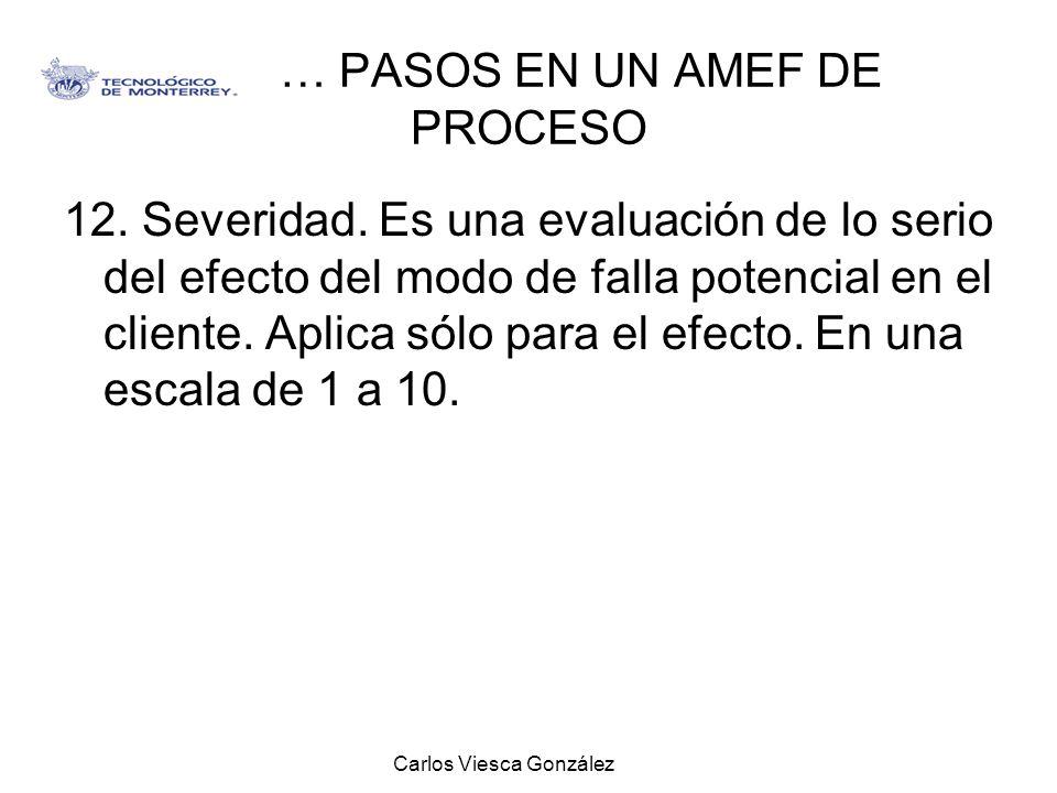 Carlos Viesca González … PASOS EN UN AMEF DE PROCESO 12. Severidad. Es una evaluación de lo serio del efecto del modo de falla potencial en el cliente
