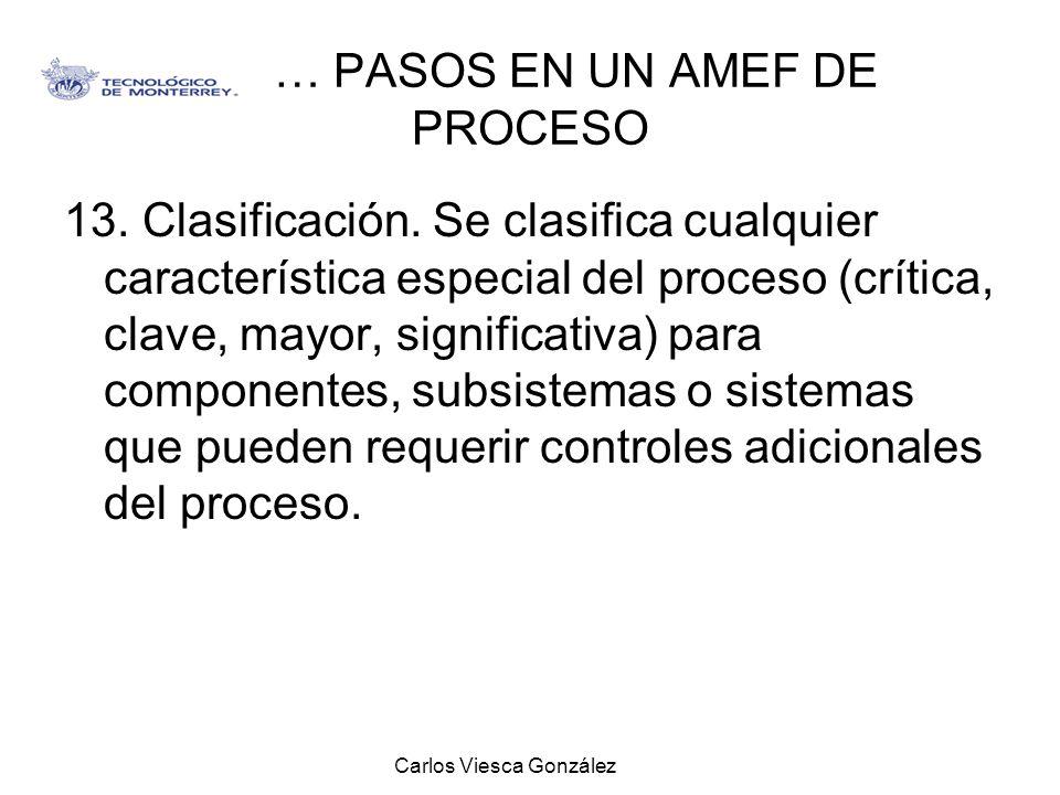 Carlos Viesca González … PASOS EN UN AMEF DE PROCESO 13. Clasificación. Se clasifica cualquier característica especial del proceso (crítica, clave, ma
