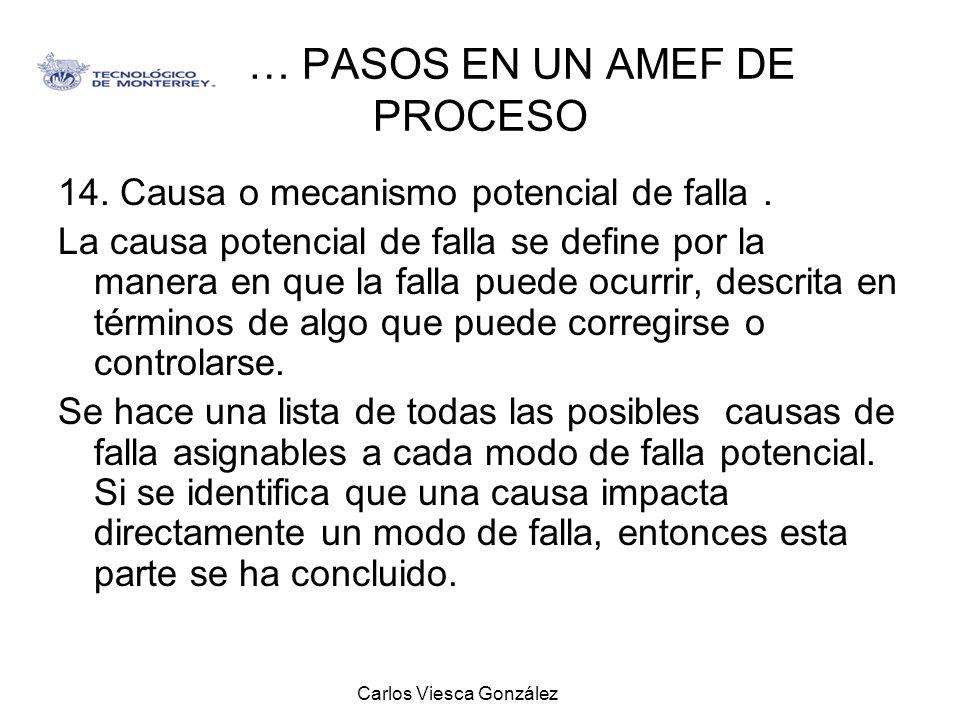 Carlos Viesca González … PASOS EN UN AMEF DE PROCESO 14. Causa o mecanismo potencial de falla. La causa potencial de falla se define por la manera en