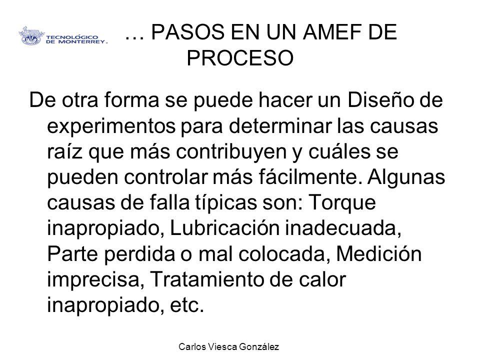 Carlos Viesca González … PASOS EN UN AMEF DE PROCESO De otra forma se puede hacer un Diseño de experimentos para determinar las causas raíz que más co