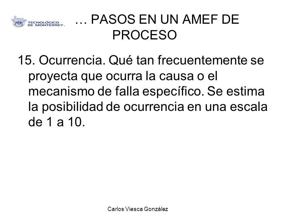 Carlos Viesca González … PASOS EN UN AMEF DE PROCESO 15. Ocurrencia. Qué tan frecuentemente se proyecta que ocurra la causa o el mecanismo de falla es