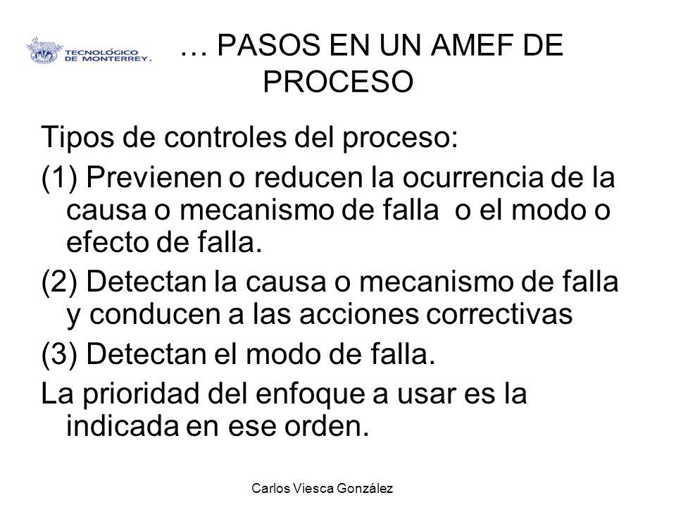Carlos Viesca González … PASOS EN UN AMEF DE PROCESO Tipos de controles del proceso: (1) Previenen o reducen la ocurrencia de la causa o mecanismo de