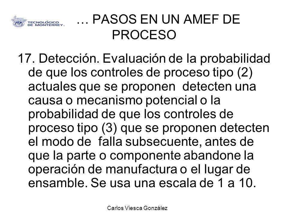 Carlos Viesca González … PASOS EN UN AMEF DE PROCESO 17. Detección. Evaluación de la probabilidad de que los controles de proceso tipo (2) actuales qu