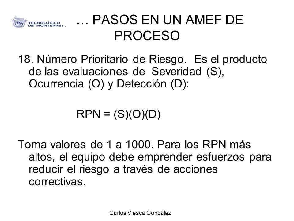 Carlos Viesca González … PASOS EN UN AMEF DE PROCESO 18. Número Prioritario de Riesgo. Es el producto de las evaluaciones de Severidad (S), Ocurrencia
