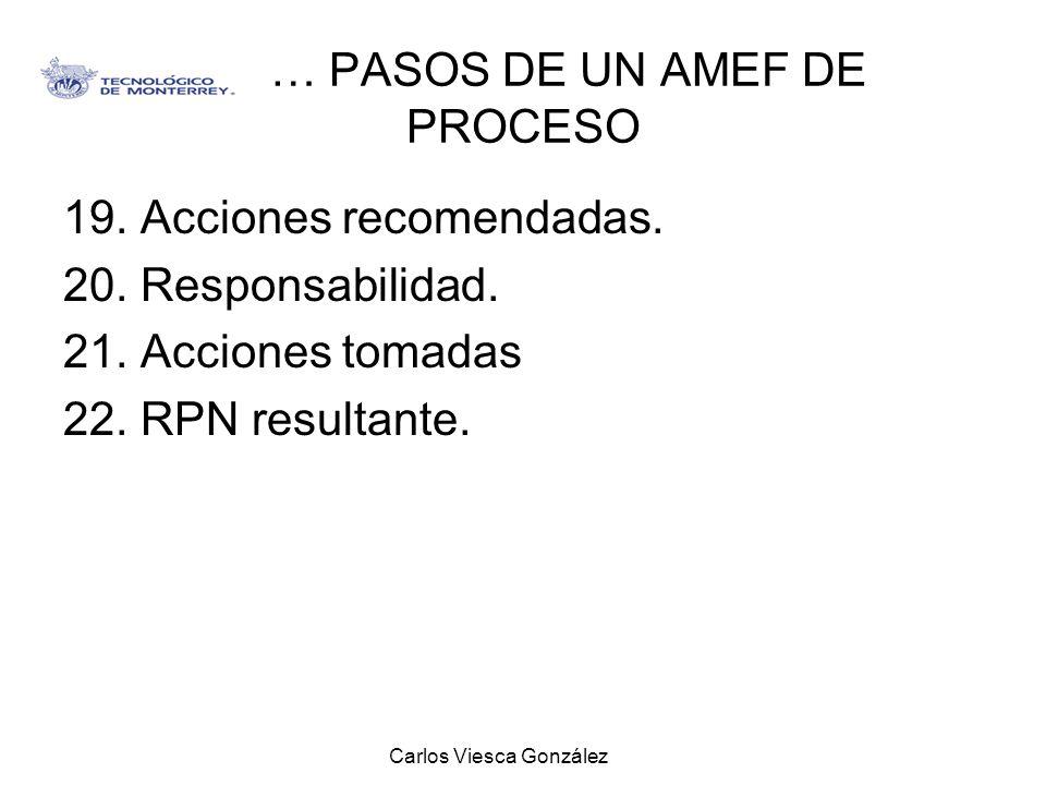 Carlos Viesca González … PASOS DE UN AMEF DE PROCESO 19. Acciones recomendadas. 20. Responsabilidad. 21. Acciones tomadas 22. RPN resultante.