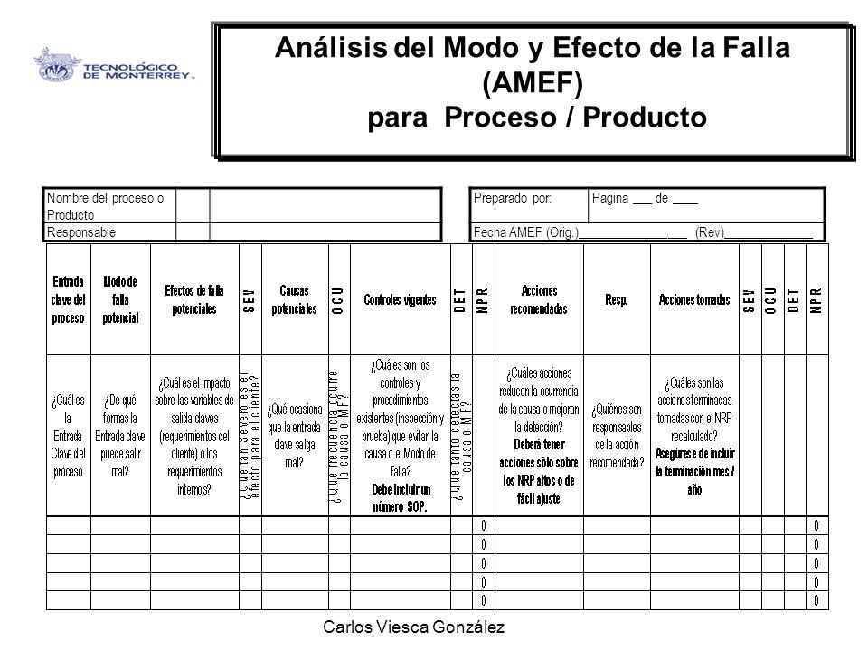 Carlos Viesca González Análisis del Modo y Efecto de la Falla (AMEF) para Proceso / Producto Nombre del proceso o Producto Responsable Preparado por:P