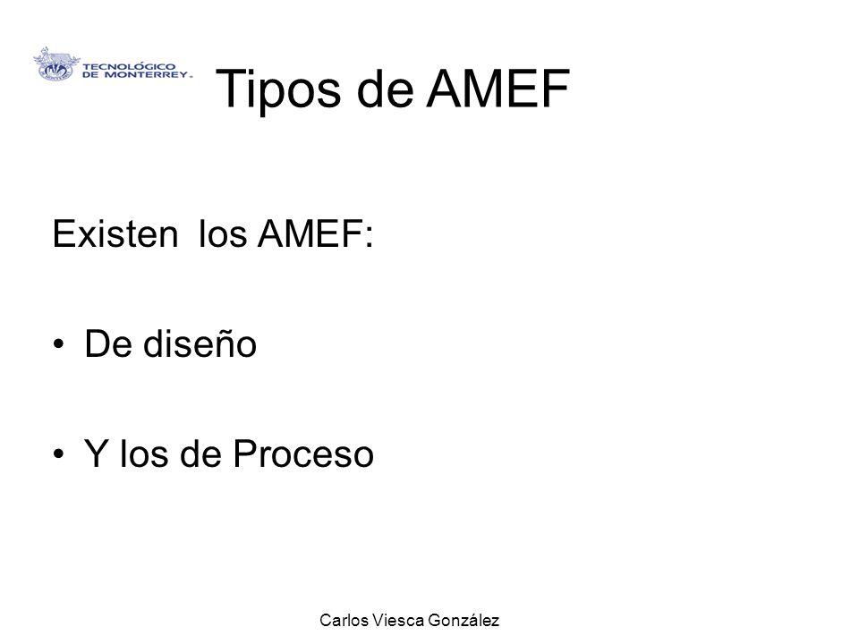 Carlos Viesca González Existen los AMEF: De diseño Y los de Proceso Tipos de AMEF