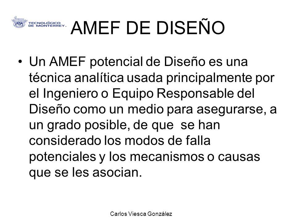 Carlos Viesca González AMEF DE DISEÑO Un AMEF potencial de Diseño es una técnica analítica usada principalmente por el Ingeniero o Equipo Responsable