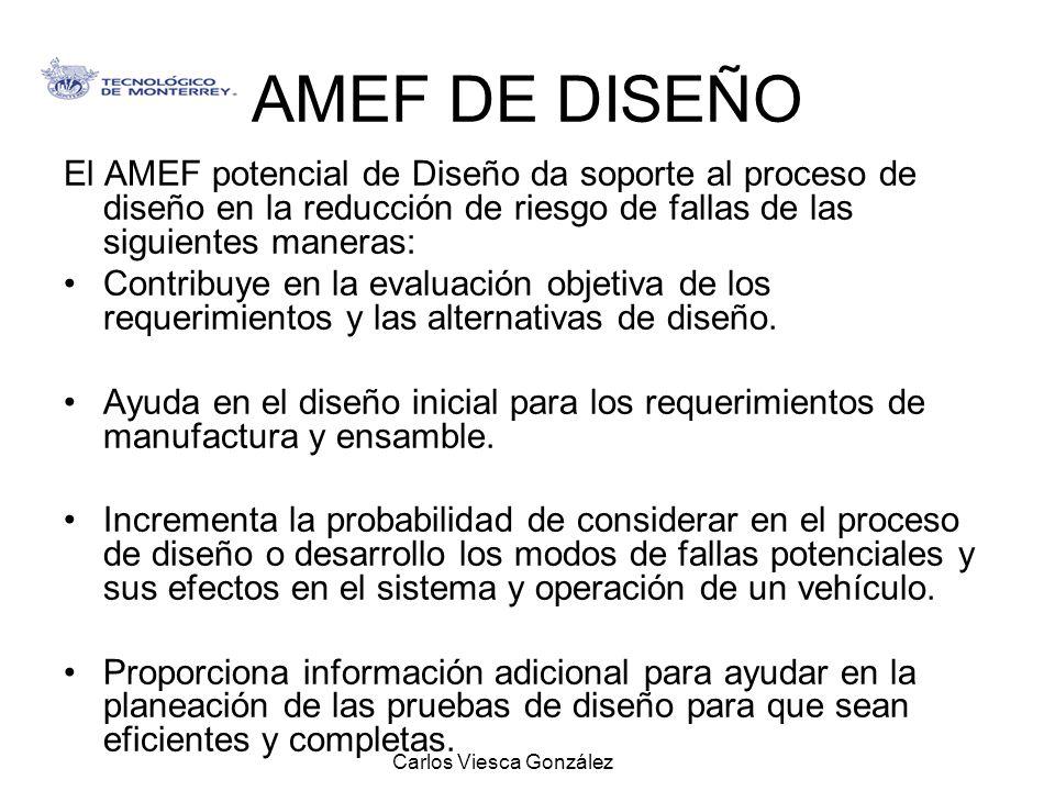 Carlos Viesca González AMEF DE DISEÑO El AMEF potencial de Diseño da soporte al proceso de diseño en la reducción de riesgo de fallas de las siguiente
