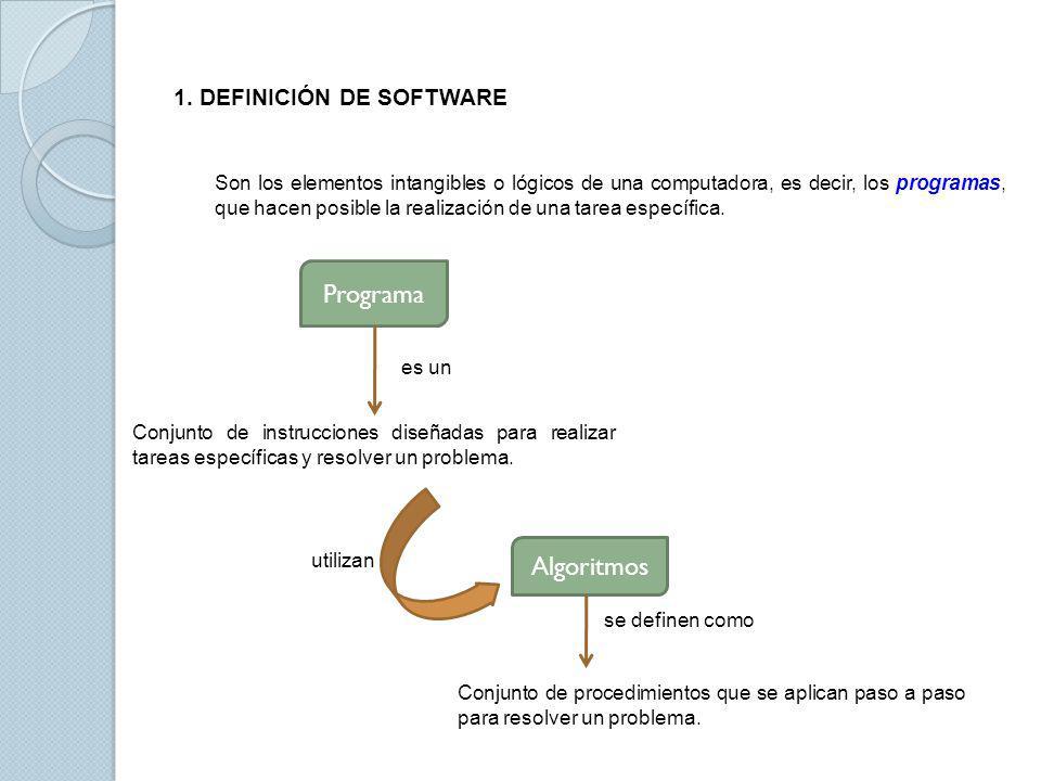 1. DEFINICIÓN DE SOFTWARE Son los elementos intangibles o lógicos de una computadora, es decir, los programas, que hacen posible la realización de una