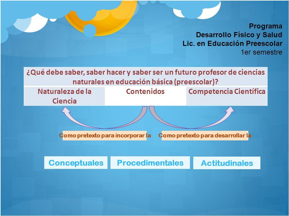 ¿Qué debe saber, saber hacer y saber ser un futuro profesor de ciencias naturales en educación básica (preescolar)? Naturaleza de la Ciencia Contenido