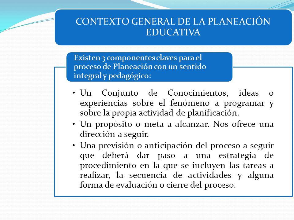 CONTEXTO GENERAL DE LA PLANEACIÓN EDUCATIVA Un Conjunto de Conocimientos, ideas o experiencias sobre el fenómeno a programar y sobre la propia activid