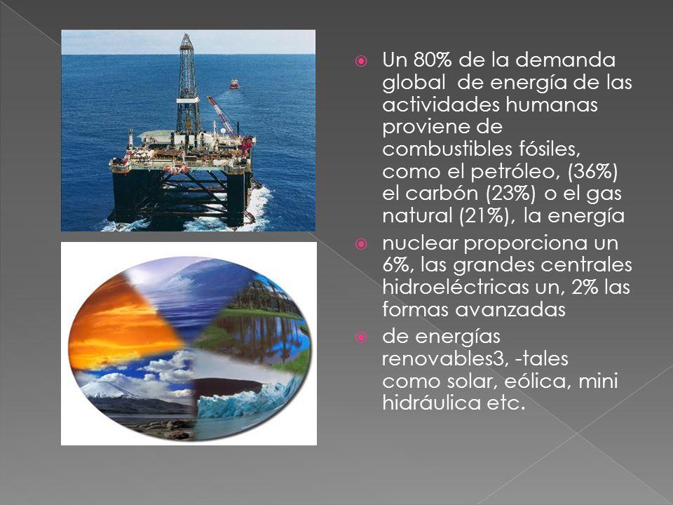 Un 80% de la demanda global de energía de las actividades humanas proviene de combustibles fósiles, como el petróleo, (36%) el carbón (23%) o el gas natural (21%), la energía nuclear proporciona un 6%, las grandes centrales hidroeléctricas un, 2% las formas avanzadas de energías renovables3, -tales como solar, eólica, mini hidráulica etc.