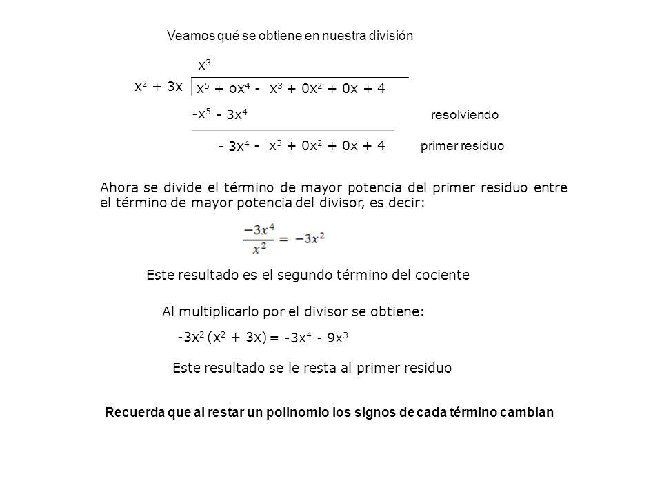 x 2 + 3x x 5 + ox 4 - x 3 + 0x 2 + 0x + 4 x3x3 - 3x 4 Veamos qué se obtiene en nuestra división - x 3 + 0x 2 + 0x + 4 resolviendo Ahora se divide el t