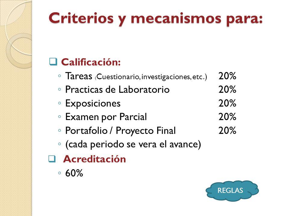 Criterios y mecanismos para: Calificación: Tareas ( Cuestionario, investigaciones, etc.) 20% Practicas de Laboratorio 20% Exposiciones 20% Examen por Parcial20% Portafolio / Proyecto Final 20% (cada periodo se vera el avance) Acreditación 60% REGLAS