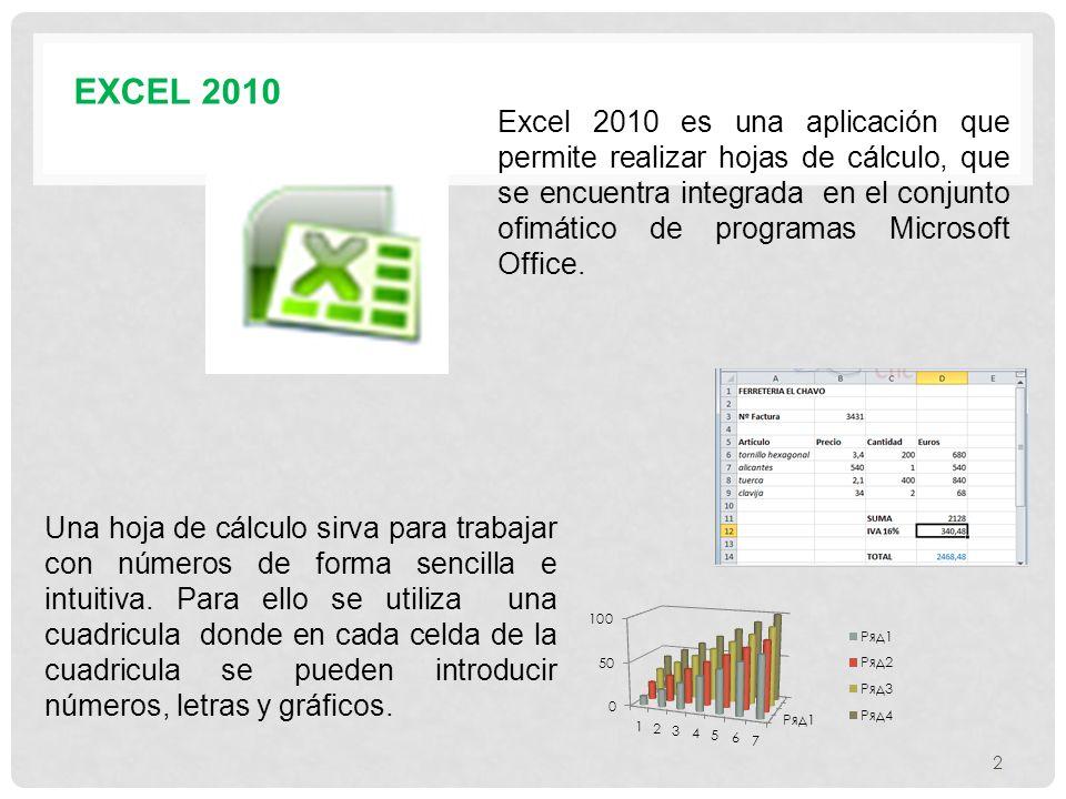UNIDAD 1 MICROSOFT EXCEL 2010 BÁSICO Entorno de Excel Lic. María del Pilar Gómez Ortiz 1