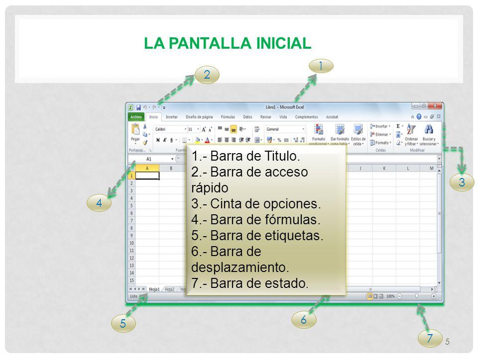 1 2 3 4 5 6 7 LA PANTALLA INICIAL 1.- Barra de Titulo.
