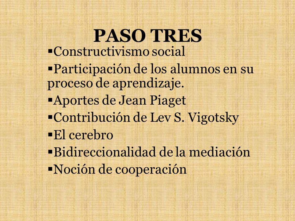 PASO TRES Constructivismo social Participación de los alumnos en su proceso de aprendizaje. Aportes de Jean Piaget Contribución de Lev S. Vigotsky El