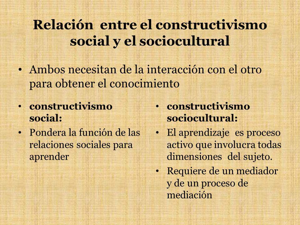 Relación entre el constructivismo social y el sociocultural Ambos necesitan de la interacción con el otro para obtener el conocimiento constructivismo social: Pondera la función de las relaciones sociales para aprender constructivismo sociocultural: El aprendizaje es proceso activo que involucra todas dimensiones del sujeto.