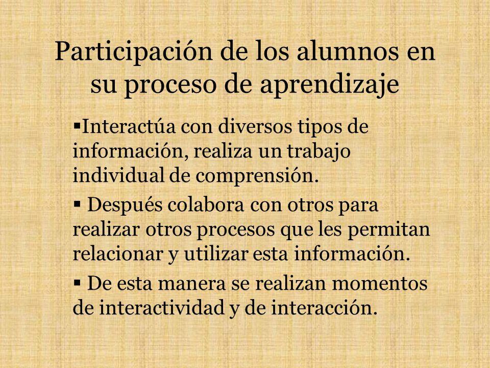Participación de los alumnos en su proceso de aprendizaje Interactúa con diversos tipos de información, realiza un trabajo individual de comprensión.