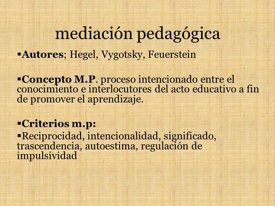 mediación pedagógica Autores; Hegel, Vygotsky, Feuerstein Concepto M.P. proceso intencionado entre el conocimiento e interlocutores del acto educativo