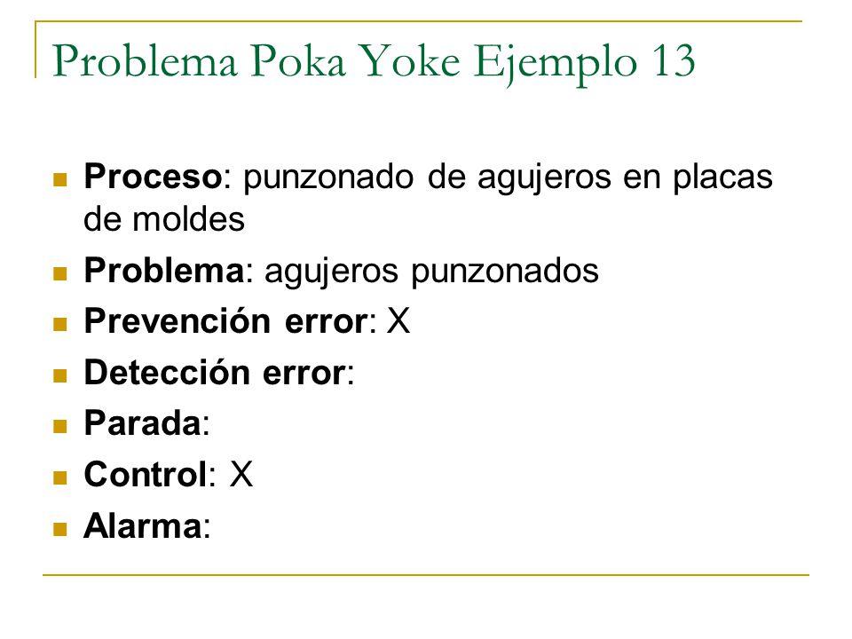 Problema Poka Yoke Ejemplo 13 Proceso: punzonado de agujeros en placas de moldes Problema: agujeros punzonados Prevención error: X Detección error: Pa
