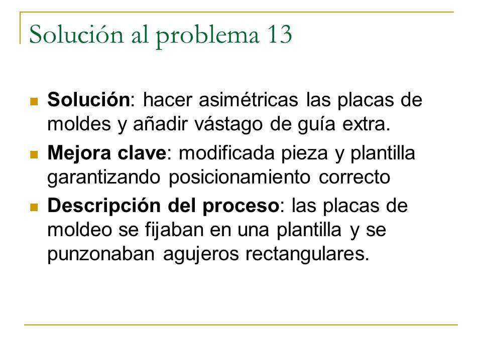 Solución al problema 13 Solución: hacer asimétricas las placas de moldes y añadir vástago de guía extra. Mejora clave: modificada pieza y plantilla ga