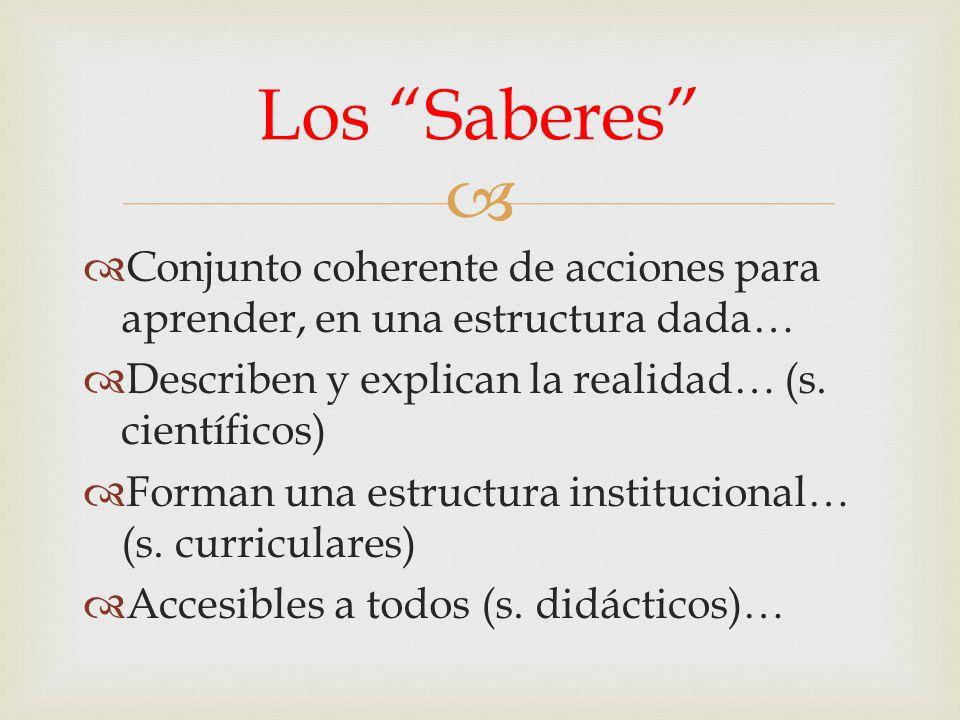 Conjunto coherente de acciones para aprender, en una estructura dada… Describen y explican la realidad… (s. científicos) Forman una estructura institu