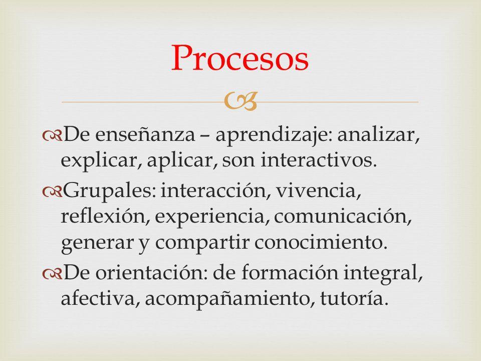 De enseñanza – aprendizaje: analizar, explicar, aplicar, son interactivos. Grupales: interacción, vivencia, reflexión, experiencia, comunicación, gene