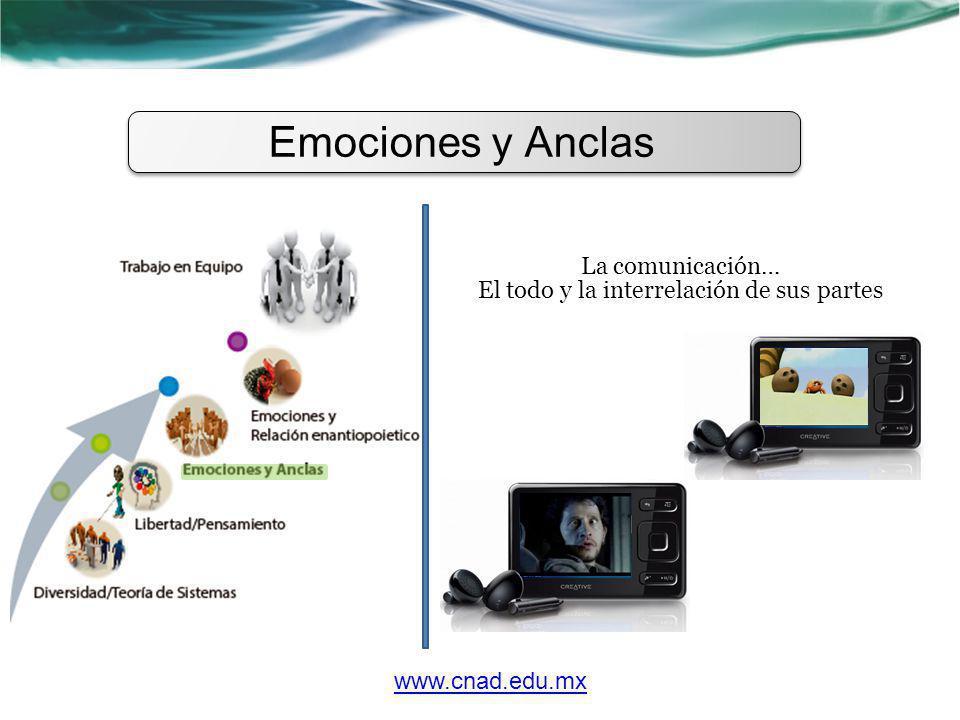 Emociones y Anclas www.cnad.edu.mx La comunicación… El todo y la interrelación de sus partes