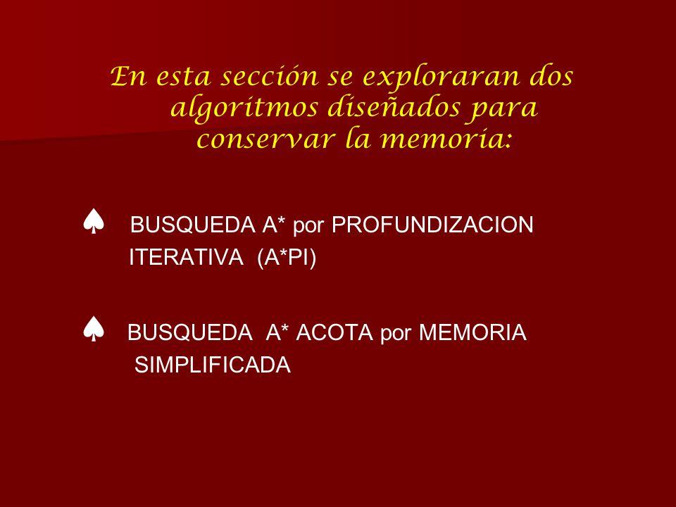 En esta sección se exploraran dos algoritmos diseñados para conservar la memoria: BUSQUEDA A* por PROFUNDIZACION ITERATIVA (A*PI) BUSQUEDA A* ACOTA po