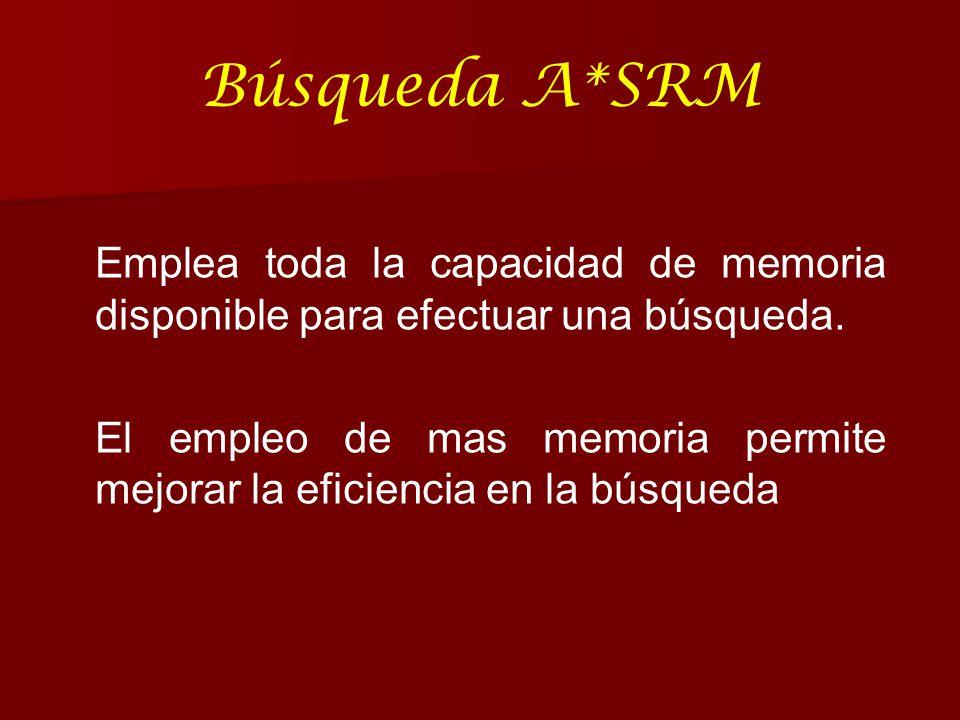 Búsqueda A*SRM Emplea toda la capacidad de memoria disponible para efectuar una búsqueda. El empleo de mas memoria permite mejorar la eficiencia en la