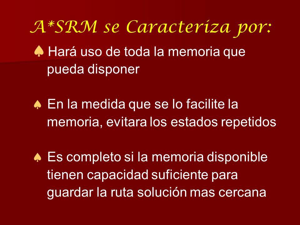 A*SRM se Caracteriza por: Hará uso de toda la memoria que pueda disponer En la medida que se lo facilite la memoria, evitara los estados repetidos Es