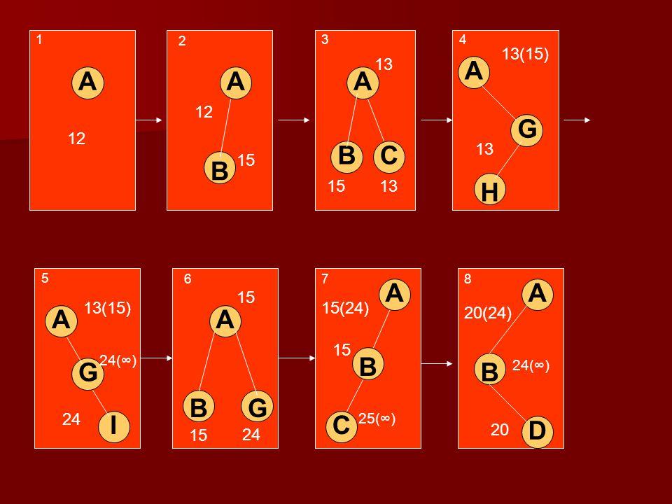 A 12 1 A B 2 15 34 8 24 B A C 13 15 13 A H G 13(15) 5 A G I 24() 20(24) 6 A 15 BG 24 A B C 15(24) 7 15 25() A B D 24() 20