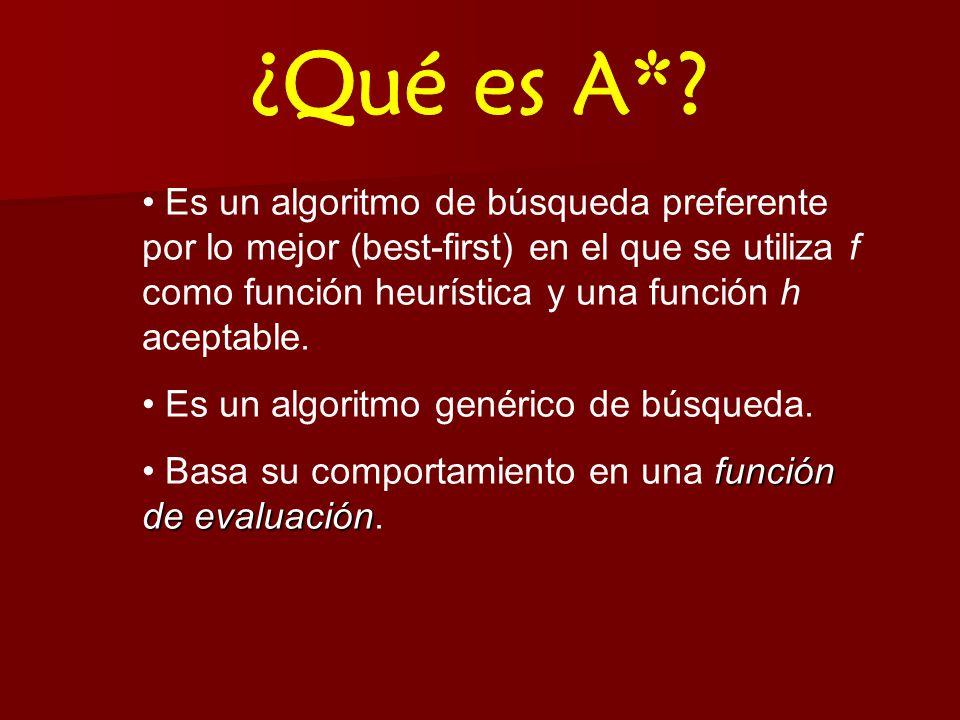 Function IDA* (problem) returns a solution sequence Function IDA* (problem) returns a solution sequence Función A*PI(problem) responde con una secuencia de solución Función A*PI(problem) responde con una secuencia de solución Entradas: problema, un problema Entradas: problema, un problema Estático: limite-f, el limite actual de COSTO-F Estático: limite-f, el limite actual de COSTO-F Raíz, un nodo Raíz, un nodo Raíz HACER-NODO (ESTADO-INICIAL [problema]) Raíz HACER-NODO (ESTADO-INICIAL [problema]) Límite-f COSTO-raíz) Límite-f COSTO-raíz) Bucle hacer Bucle hacer Solucion, limite-f DFS-CONTORNO (raíz, limite-f) Solucion, limite-f DFS-CONTORNO (raíz, limite-f) si solución no es nula entonces responde con solución si solución no es nula entonces responde con solución si limite-f=, entonces responde con falla; fin si limite-f=, entonces responde con falla; fin Function DFS-CONTOUR (node, f-limit) returns a solution sequence and a new f-COST limit Función CONTORNO-DFS (nodo, limite-f) responde con una secuencia de solución y un nuevo limite de COSTO-f Función CONTORNO-DFS (nodo, limite-f) responde con una secuencia de solución y un nuevo limite de COSTO-f Entradas: nodo, un nodo Entradas: nodo, un nodo Límite-f, el límite actual de COSTO-f Límite-f, el límite actual de COSTO-f Estático: siguiente-f, el límite de COSTO-f correspondiente al siguiente contorno, inicialmente Estático: siguiente-f, el límite de COSTO-f correspondiente al siguiente contorno, inicialmente si COSTO-f nodo] limite-f, entonces responde con nulo, COSTO-f[nodo si COSTO-f nodo] limite-f, entonces responde con nulo, COSTO-f[nodo si PRUEBA-META[problema](ESTADO[NODO]) entonces responde con nodo, limite-f si PRUEBA-META[problema](ESTADO[NODO]) entonces responde con nodo, limite-f por cada nodo s en SUCESORES(nodo) hacer por cada nodo s en SUCESORES(nodo) hacer solución, nueva-f CONTORNO –DFS(s, limite-f) solución, nueva-f CONTORNO –DFS(s, limite-f) si solución no es nula, entonces responde con solución, 