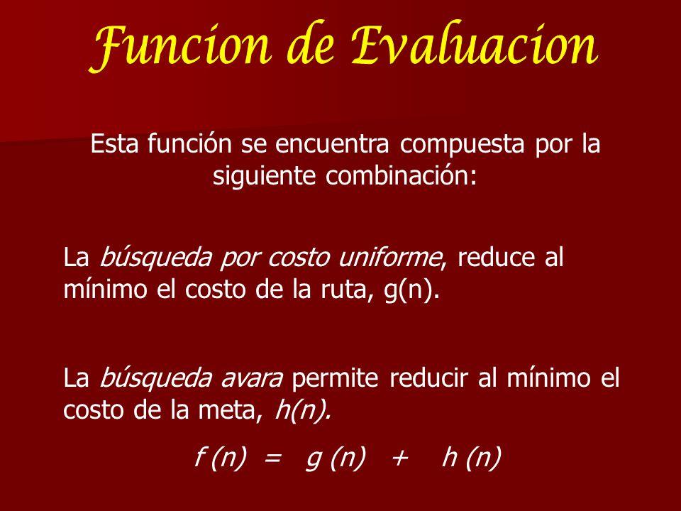 Esta función se encuentra compuesta por la siguiente combinación: La búsqueda por costo uniforme, reduce al mínimo el costo de la ruta, g(n). La búsqu