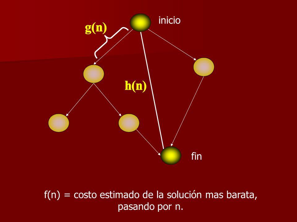 Esta funcion viene de dos principios: Lo mas corto es lo mas rapido (g).