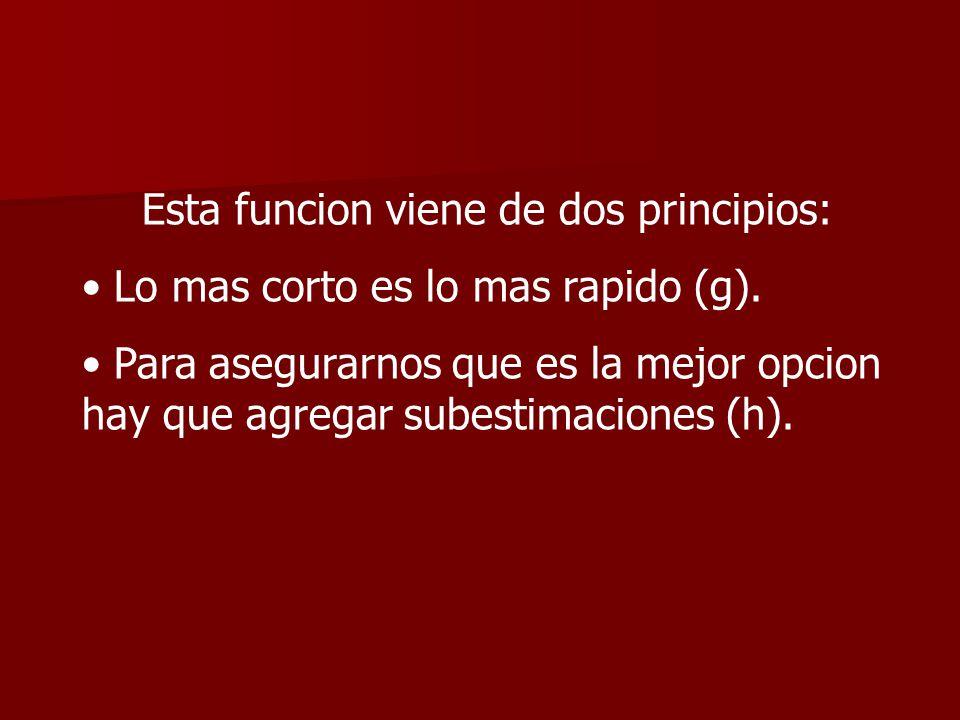 Esta funcion viene de dos principios: Lo mas corto es lo mas rapido (g). Para asegurarnos que es la mejor opcion hay que agregar subestimaciones (h).