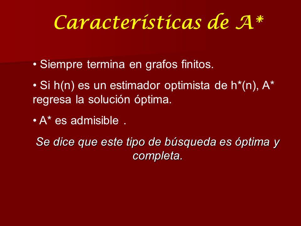 Características de A* Siempre termina en grafos finitos. Si h(n) es un estimador optimista de h*(n), A* regresa la solución óptima. A* es admisible. S
