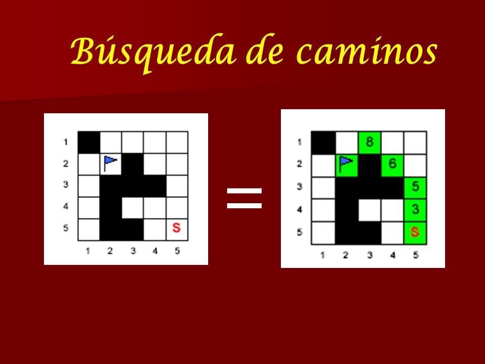 Arad f(n)=0+366 = 366 Sibiu f(n)=140+253 = 393 Rimmicu Vilcea f(n)=220+193 = 413 Pitesti f(n)=317+98 = 415 Bucharest f(n)=418+0 = 418